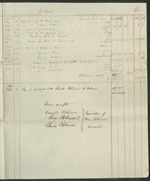 Estate of Wm Robinson. Statement of debts settled before Sept. 1, 1830
